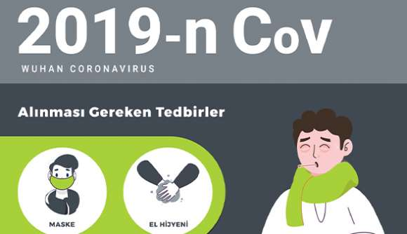 What We Need To Know About Coronavirus ( infographic )